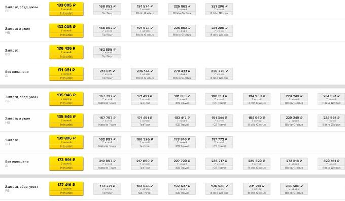 цены на туры в Sun Island
